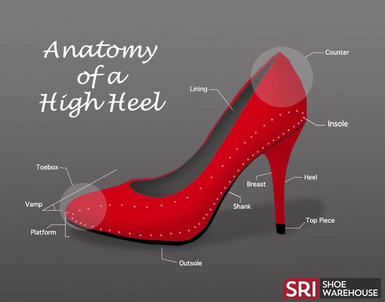 5 Qualities to Select High Heels That Are (More) Comfortable