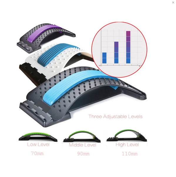 CLOSEOUT ~ CHIROPRACTIC MULTI-LEVEL BACK STRETCHER FOR LOWER BACK PAIN RELIEF