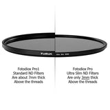 Fotodiox Pro 145mm Ultra Slim Neutral Density 1000 (10-Stop) Filter - Pro1 Ultra Slim Multi-Coated ND1000 Filter (works with WonderPana 145 & 66 Systems)