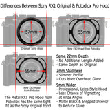 Fotodiox Pro Hood for the Sony Cyber-Shot RX1, Specially Designed Dedicated Metal Bayonet Lens Hood for the Sony DSC-RX1 Digital Camera; Professional and Stylish, Leica Inspired Design, Hood Minimizes Glare (replaces Sony LHP1)