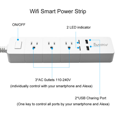 Avatar Controls WiFi Smart Power Strip,Multi-Plug Outlet Timer Switch with 3 AC Outlets 2 USB Ports,Compatible with Alexa/Google Assistant,Remote Control ON/OFF Household Appliances(Individually)