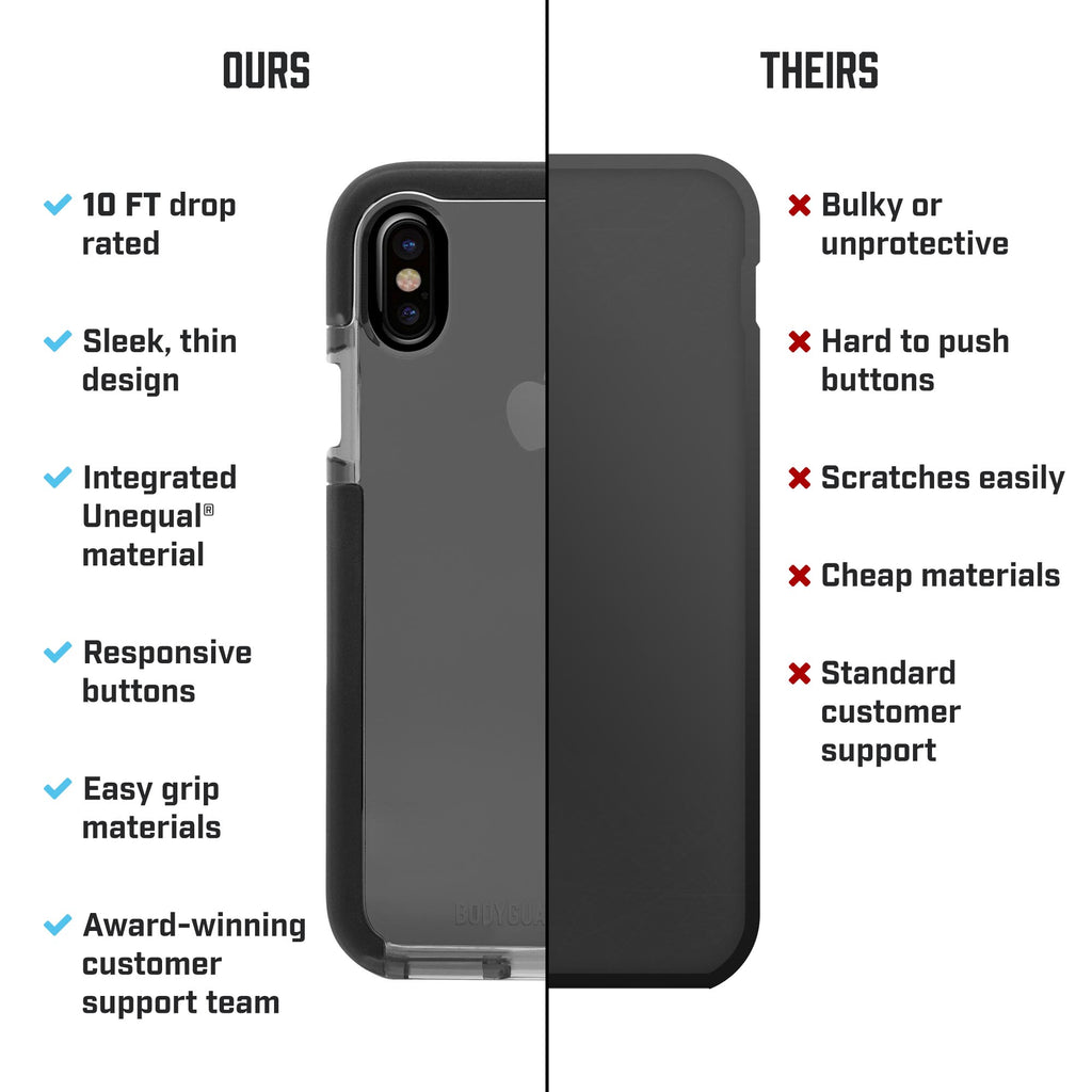 BodyGuardz Ace Fly Case with Unequal Technology for iPhone XS Max