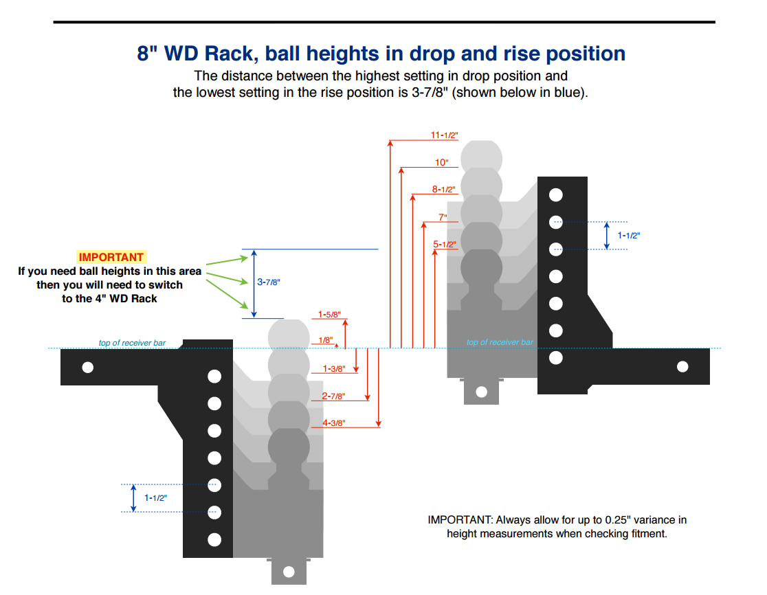 8_WD_Rack_ball_heights_in_drop_and_rise_position?v=1473361042 andersen 'no sway' weight distribution hitch 2\