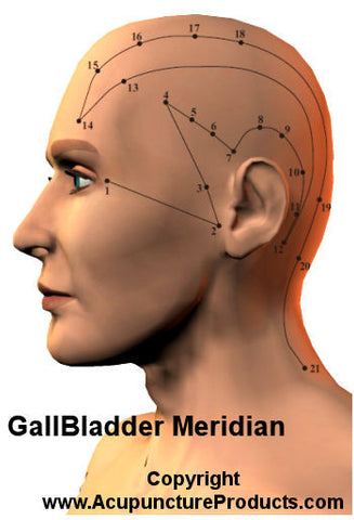 Gall Bladder, Meridian Lines and Migraines | Wellness ...