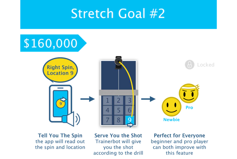 REVEALING STRETCH GOAL #2!!! SPIN, LOCATION INDICATOR
