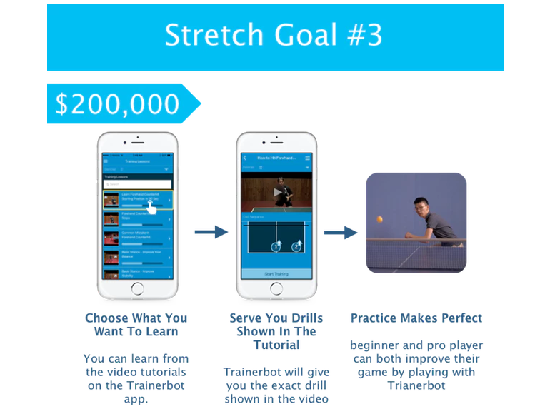 STRETCH GOAL #3: OUR CRAZIEST STRETCH GOAL YET