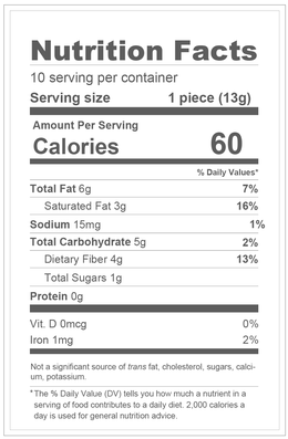 Milk Chocolate No Sugar Added Easter Bunny - 4oz Nutrition Facts