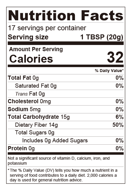 Limited Seasonal Flavor Sugar Free Mango Syrup - Keto, Low Carb Nutrition Facts