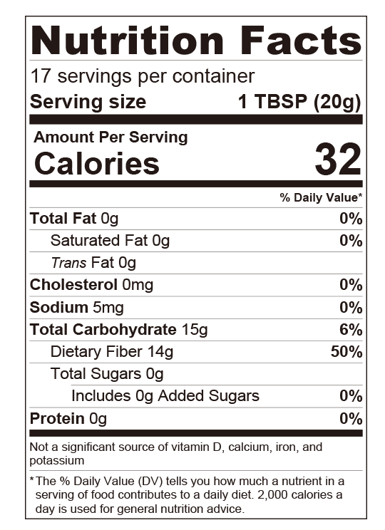 Banana Sugar Free Syrup - Summer Limited Flavor, Keto Friendly Nutrition Facts