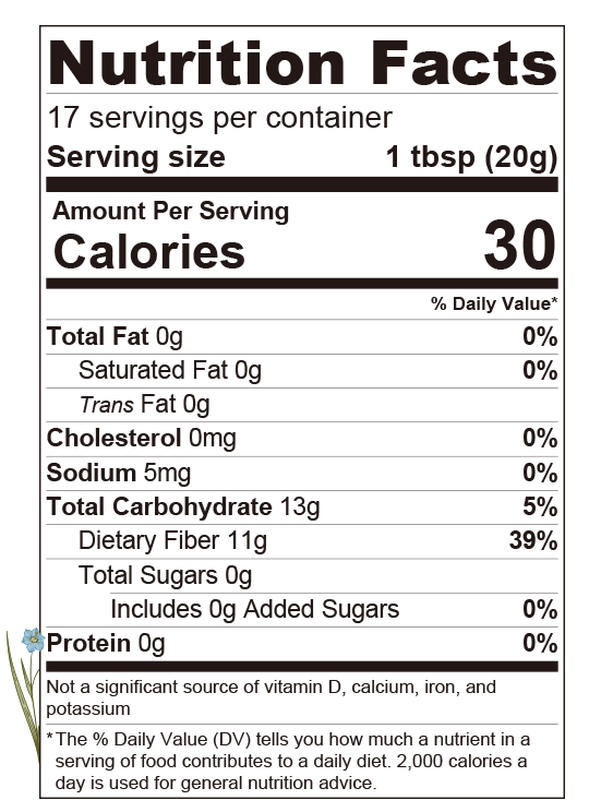 Coconut Sugar Free Syrup - Keto, Low Carb Nutrition Facts