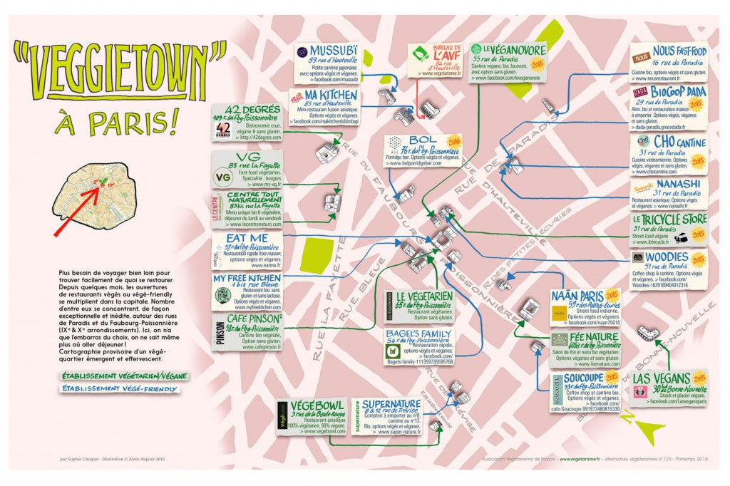 VeggieTown-Paris-Infographie