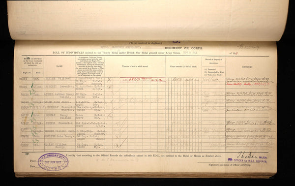 WW1 MSM/LS&GC group of 3. Atwell. R.A.