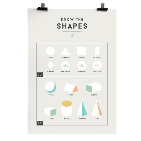 Educational Chart Shapes
