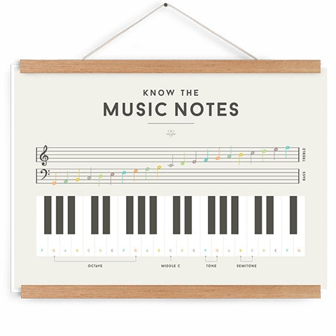 Educational Chart Music Notes