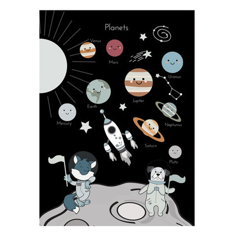Poster 50 x 70 Planets