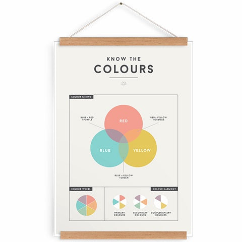 Educational Chart Colours