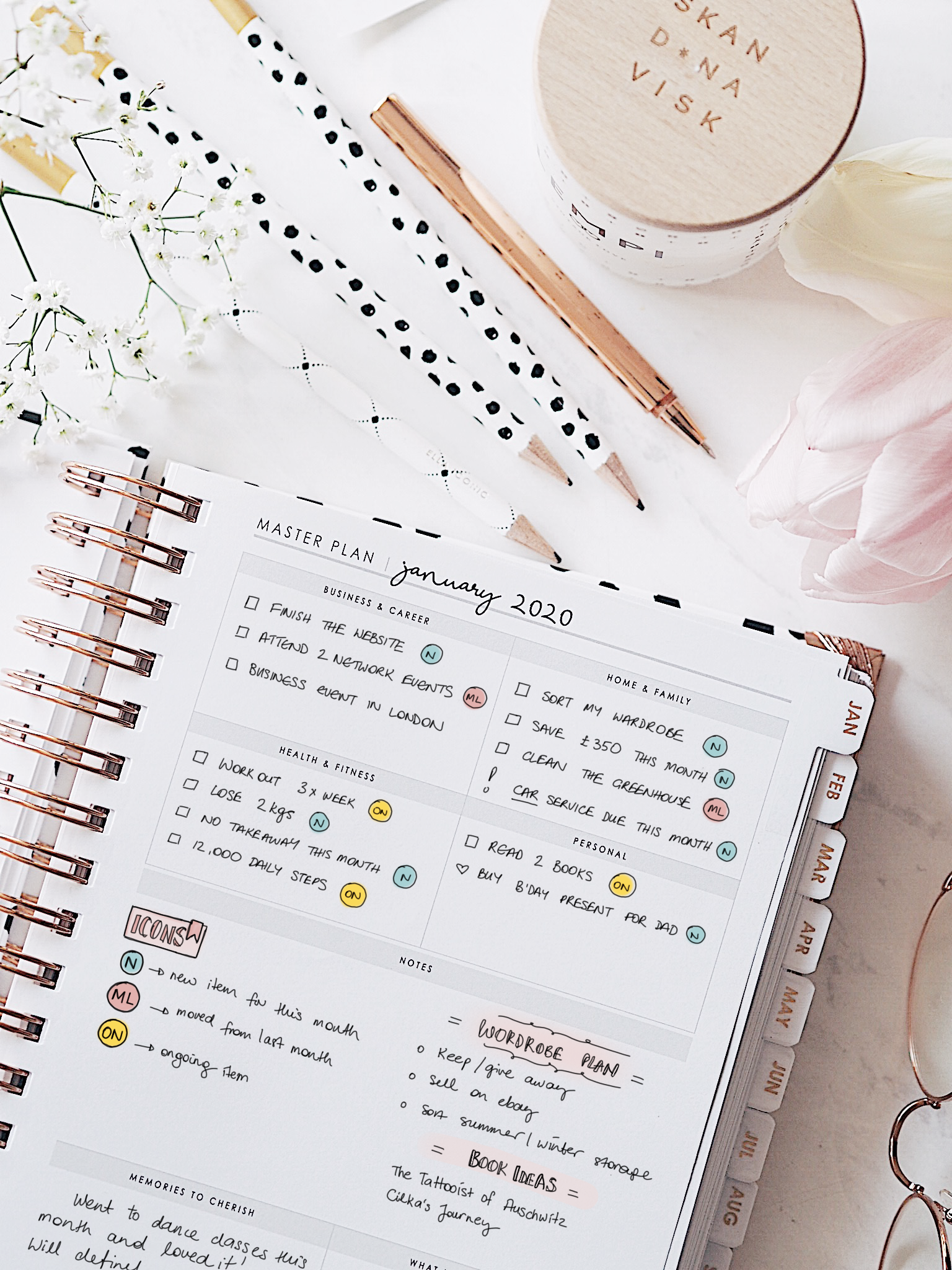 Ella Iconic Blog | Part Six | Six step monthly planning routine with CEO of My Own Life Planner