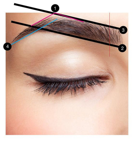 Men create shapely eyebrows no plucking threading or waxing mw men eyebrow shaping can be tricky especially for those men who do not want to groom the eyebrows in order to get that coveted shape and arch ccuart Gallery