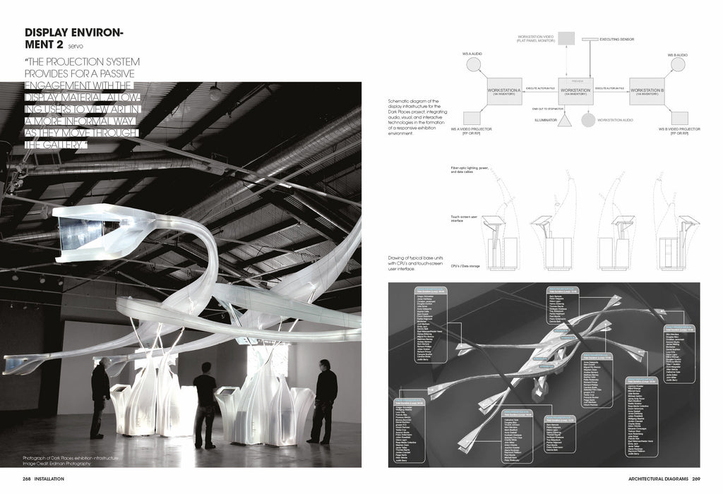 Architectural Diagrams 2