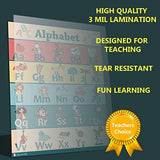 Alphabet ABC Poster Laminated Vintage Educators Classroom Chart Kindergarten and Nursery for Teachers Schools edu (18x24) - Zacca store