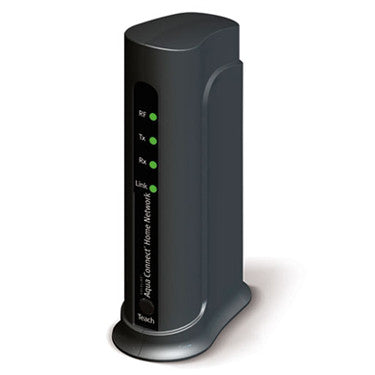 Aqua Connect Home Network