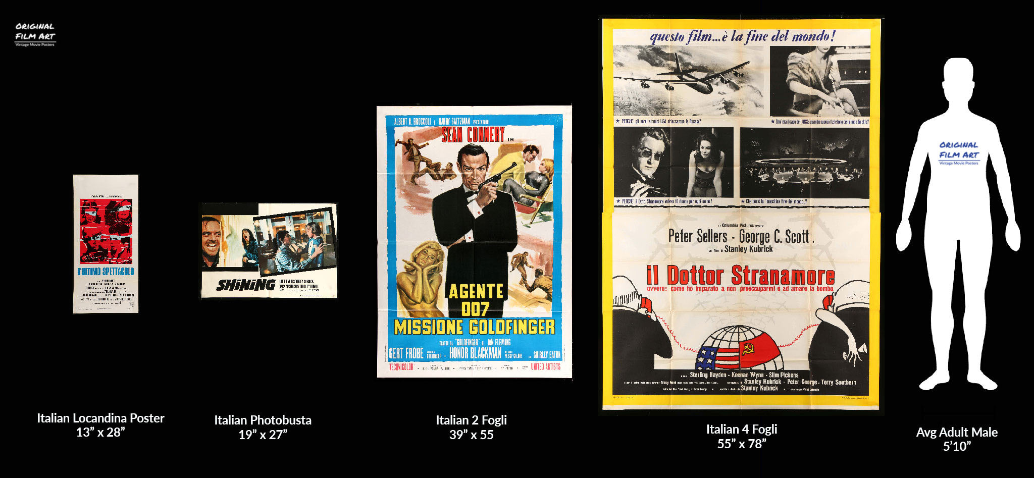 Italian Movie Poster Sizes at Original Film Art - Italy