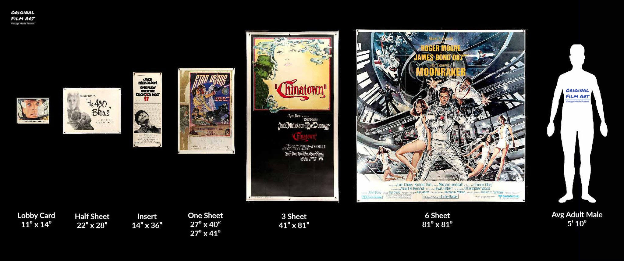 United States Vintage Movie Poster Sizes at Original Film Art