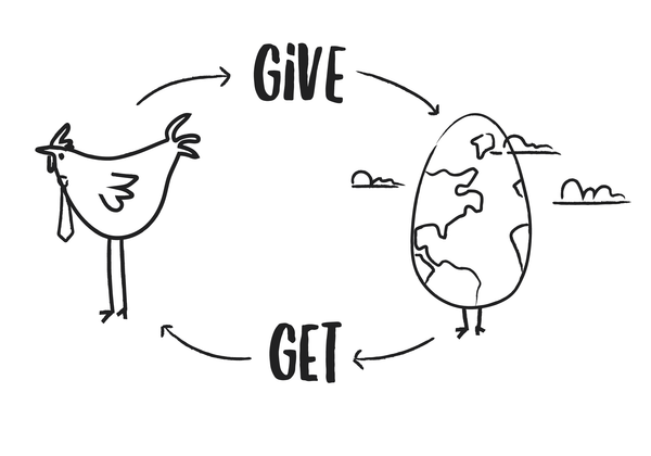 Give-Get