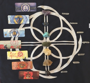 Align Chakras with Perigee New Moon