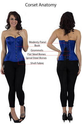 parts of a corset
