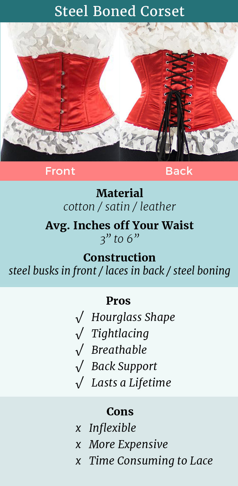 0a78bea5140 Waist Trainer vs Corset - How are they different  – Orchard Corset