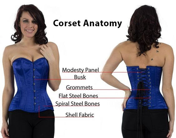 71f5766c242 Corset   Corseting 101 Everything You Need to Know shapewear vs corset