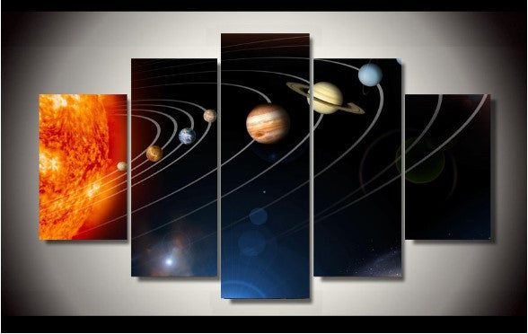 Inner Outer Planets Solar System 5-Piece Wall Art Canvas - Royal Crown Pro