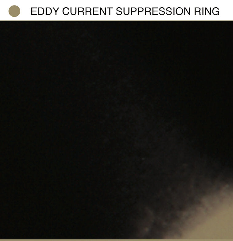 Eddy Current Suppression Ring