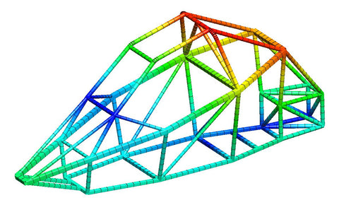 Chassis structural analysis
