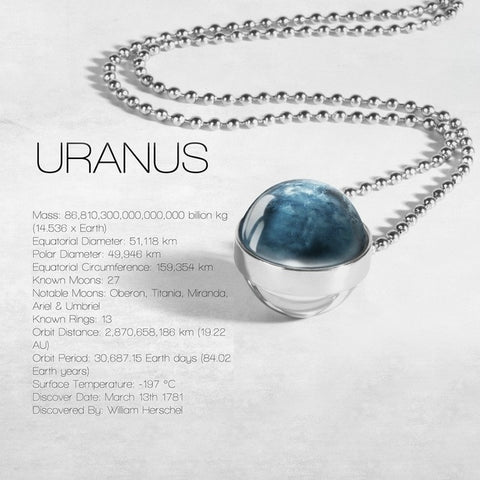 Unique Solar System Necklace