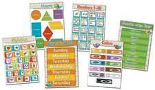 Carson Dellosa Chevron Basic Skills Bulletin Board Set