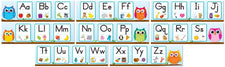 Colorful Owls Alphabet Bulletin Board Set