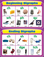 Beginning and Ending Digraphs Chart
