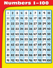 1-100 Numbers Chart