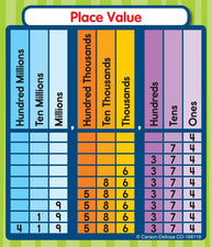 Place Value Study Buddy Stickers