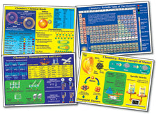 Chemistry Bulletin Board Set