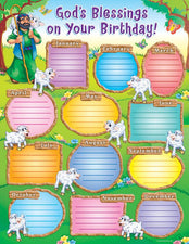 God's Blessings on Your Birthday! Chart