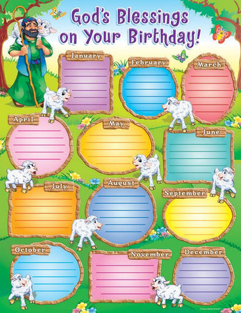 Carson Dellosa Gods Blessings On Your Birthday Chart