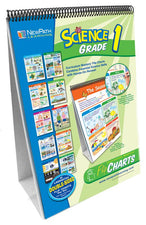 Science Flip Chart Set Gr 1