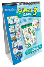 Science Flip Chart Set Gr 3