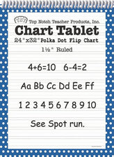 Polka Dot Chart Tablet Blue 1.5 Ruled