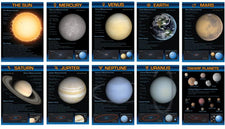 Planets Bulletin Board Set
