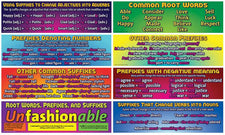 Root Words, Prefixes, and Suffixes Mini Bulletin Board Set
