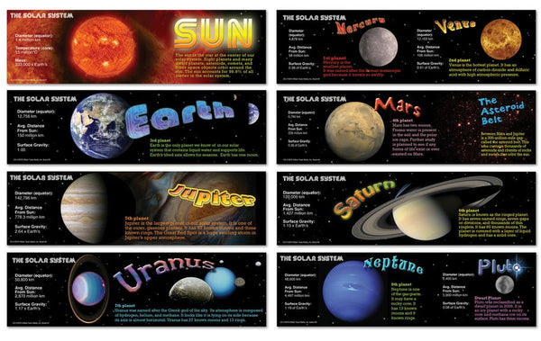 Solar System Mini Bulletin Board Set Cd 410076 Supplyme